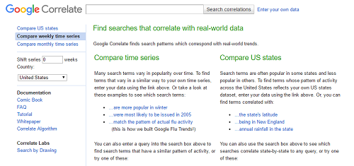 googlecorrelate